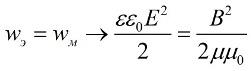 Электромагнитная волна — это электрическое и магнитное поля, взаимно превращающиеся друг в друга