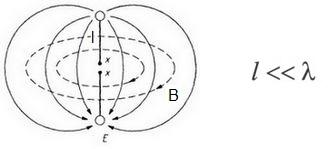Окончательное подтверждение теории Максвелла
