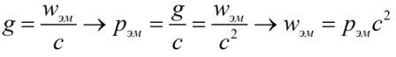 Электромагнитные волны давят на отражающие или поглощающие их тела