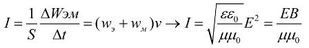 Электромагнитные волны переносят энергию