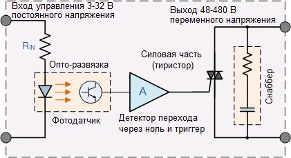 Устройство полупроводникового реле