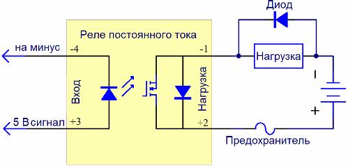 Реле постоянного тока