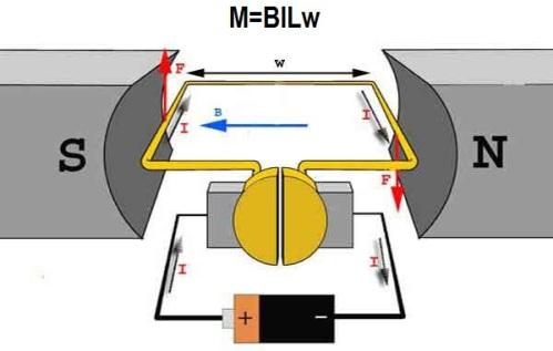 Механическое действие электрического тока