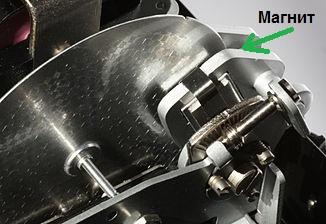 Магнитоэлектрические приборы и механизмы