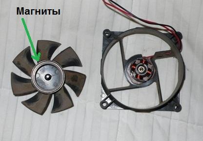 Электродвигатели и генераторы