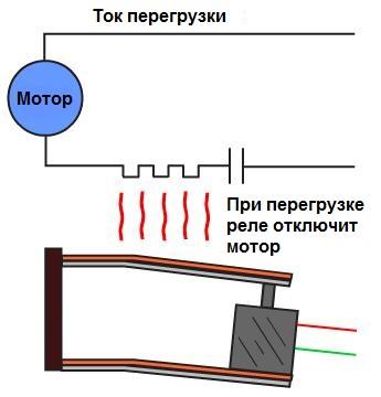 Биметаллическая пластина в защитном аппарате