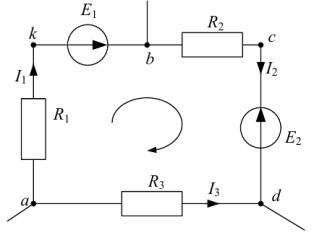 Контур для построения потенциальной диаграммы