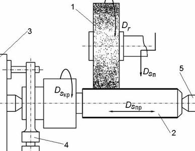 Обработка металла на круглошлифовальном станке
