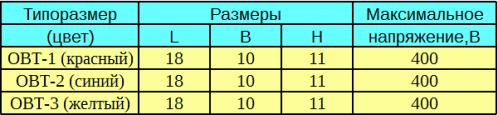 ОВТ-2