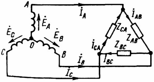 звезда-треугольник