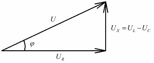 Треугольник напряжений