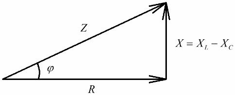 Треугольник сопротивлений