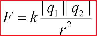 Взаимодействие электрических зарядов — Закон Кулона