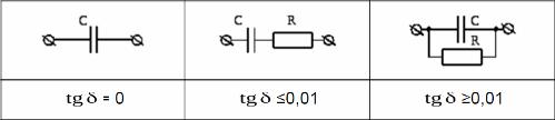 Три группы конденсаторов