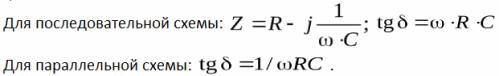 Полное сопротивление конденсатора в цепи переменного тока и его тангенс
