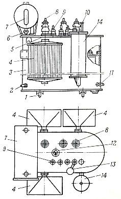 Силовой серии TM-250/6-10 с термосифонным фильтром для непрерывной очистки масла