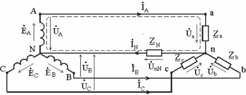 Нейтральный провод в цепи трехфазного тока