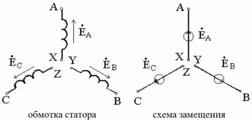 Обмотка статора и схема замещения