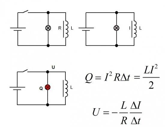 Схема для определения энергия магнитного поля катушки с током