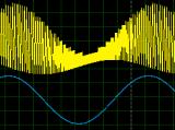Виды сигналов, модуляция