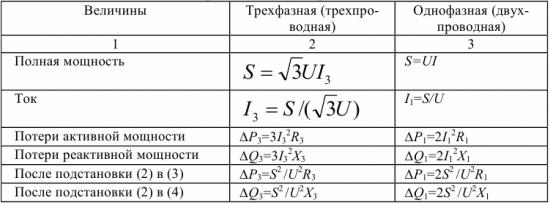 Сравнение трехфазной системы с однофазной