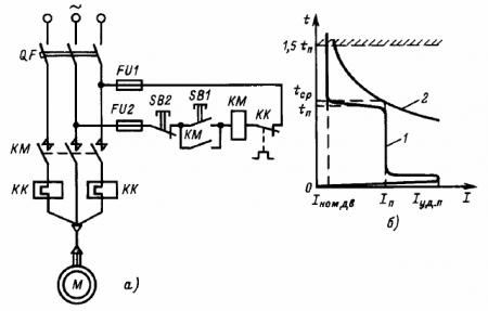 Схема прямого пуска и защиты асинхронного двигателя с короткозамкнутым ротором