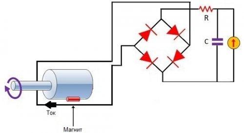 Синхронный тахогенератор переменного тока