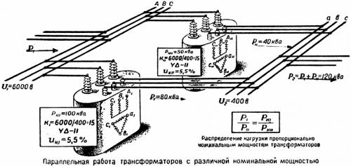 Параллельная работа трансформаторов с различной номинальной мощностью