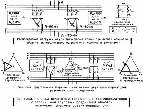 Параллельная работа трансформаторов