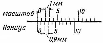 Соотоношение делений нониуса и масштаба метрической линейки