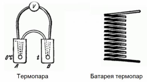 Термопара и батаерея термопар
