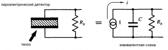 Пироэлектрический детектор