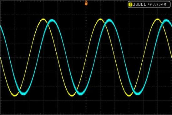 Фазовый сдвиг на осциллографе