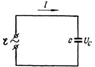 Емкостное сопротивление в цепи переменного тока