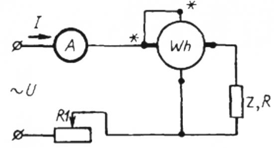 Метод счетчика и амперметра