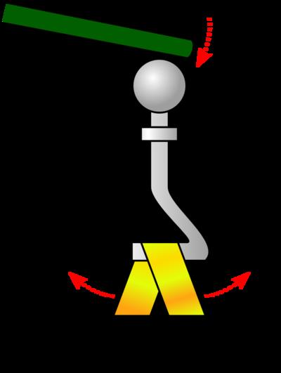 Измерение электрического потенциала