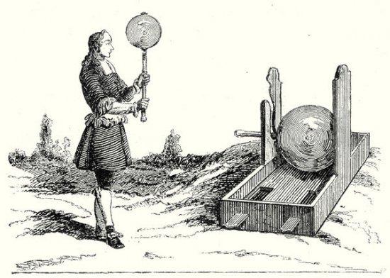 Электростатическая машина Отто фон Герике