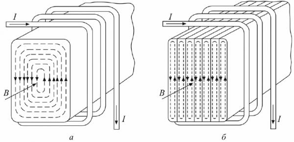 Распределение вихревых токов в различных магнитопроводах