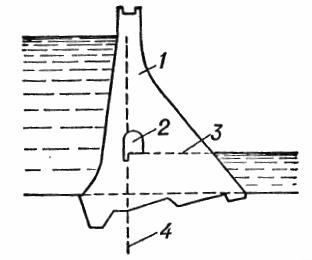 Схема глухой бетонной плотины
