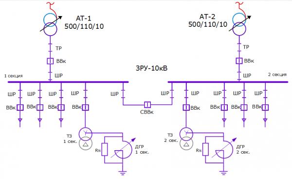 Схема трансформаторной подстанции 110 на 10 кВ